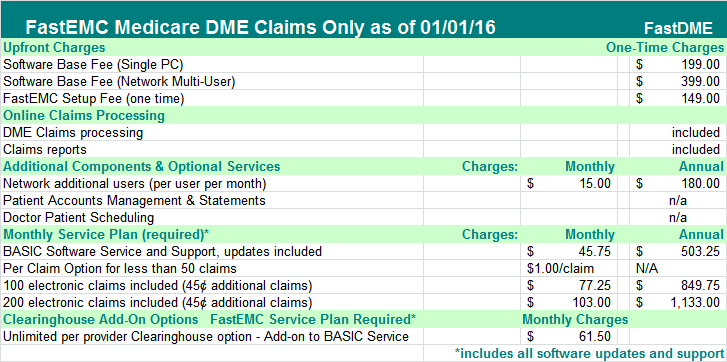 Pricing-DME